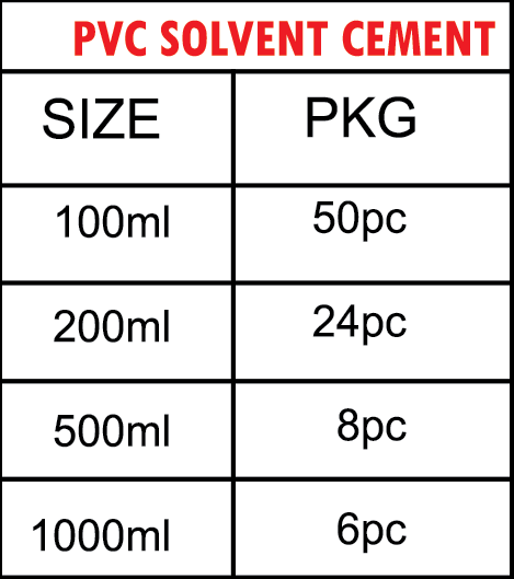 PVC/ UPVC/ CPVC Solvent Cement - Vertexpipes